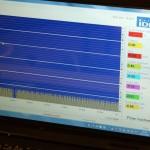 4. Analyse measurement data